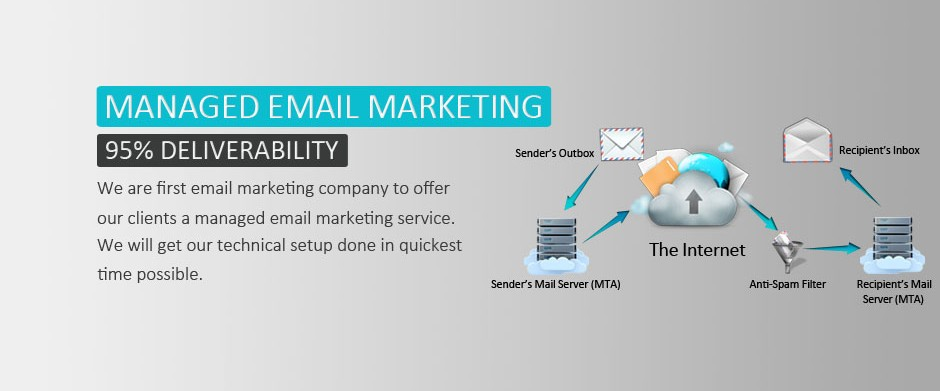 Bulk Smtp Server | Email Marketing Service | Dedicated Smtp Server